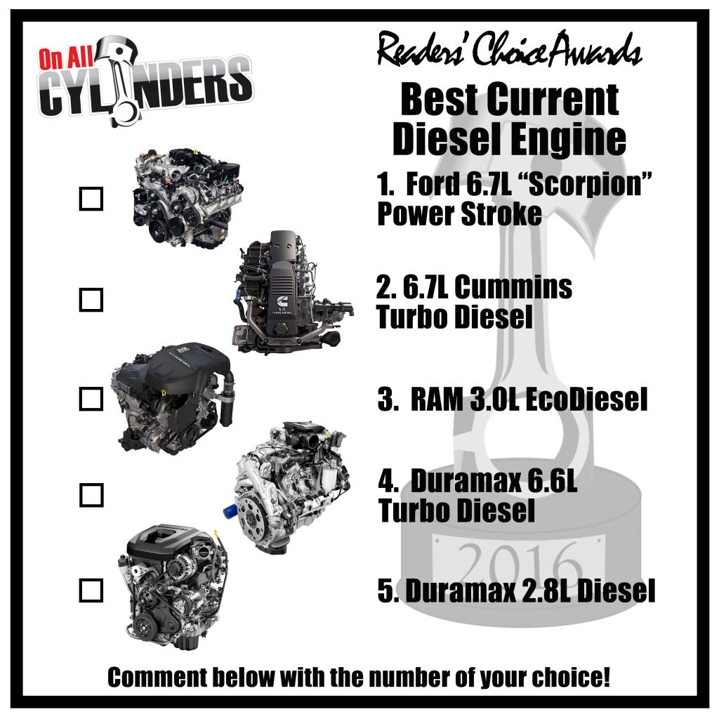 2016-best-diesel-engine