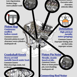 Infographic: Engine Noises and What They Could Mean