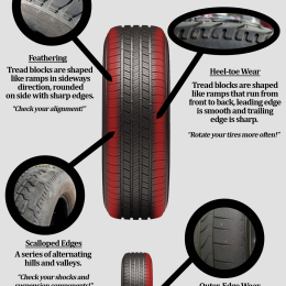Infographic: A Quick Guide to Tire Wear and What it Means