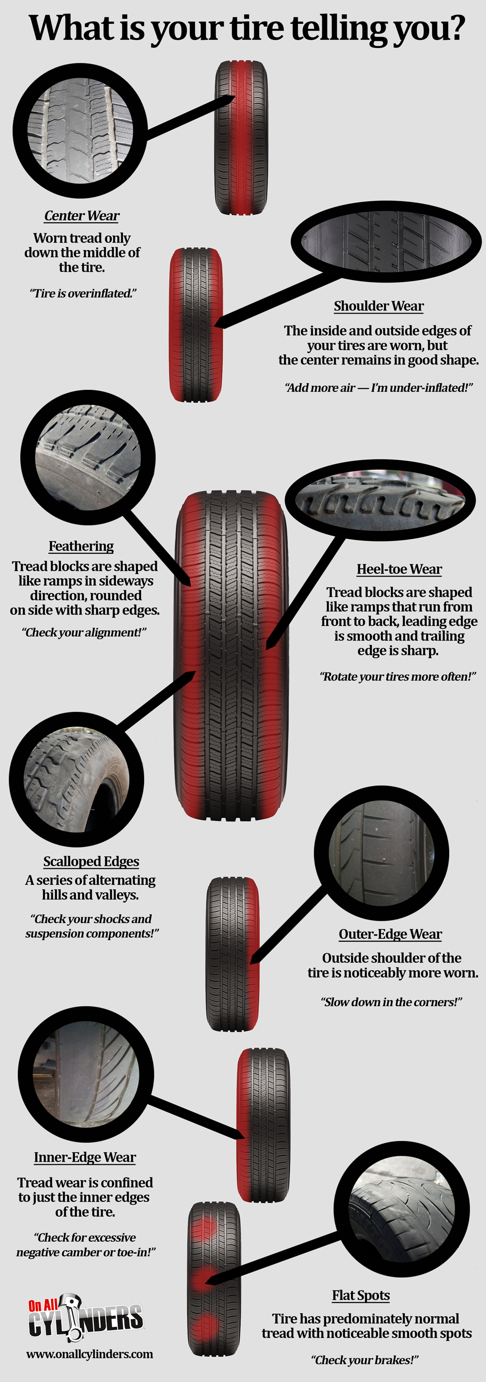 Tire Tread Wear Guide