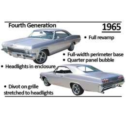 Ride Guides: A Quick Guide to Identifying 1958-'70 Chevrolet Impalas