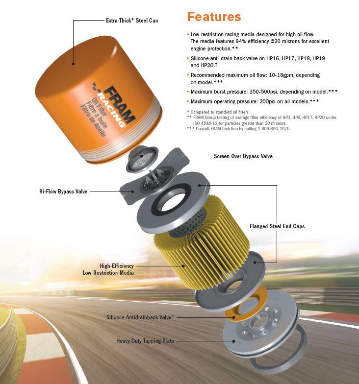 Fram Filter Cutaway