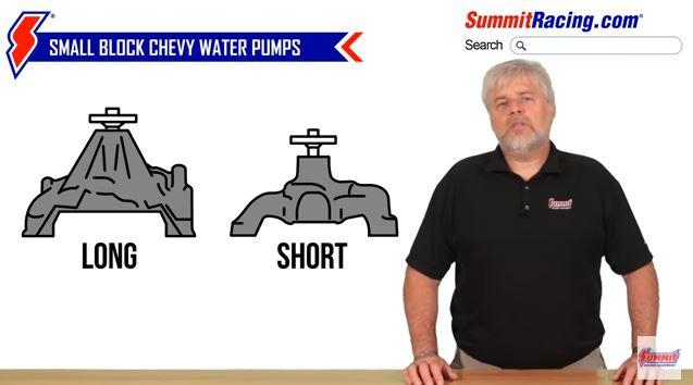 Summit Racing Water Pump Vid