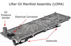 LS - Lifter Oil Manifold Assembly (LOMA)