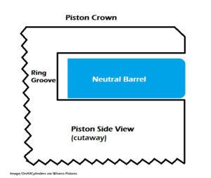 Neutral-Barrel Piston Ring