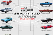 Vote Now in the 2018 Muscle Car Match-Ups: 1968 Edition
