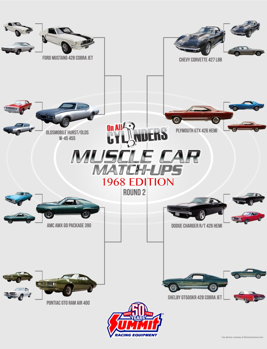 Muscle Car Match-Ups (1968 Edition): Round 2