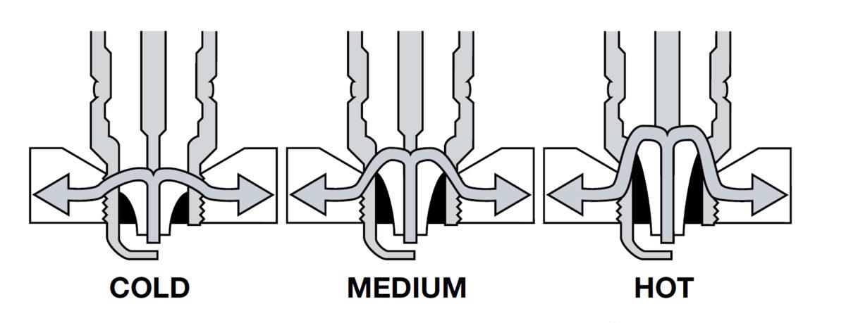 spark plug heat range chart