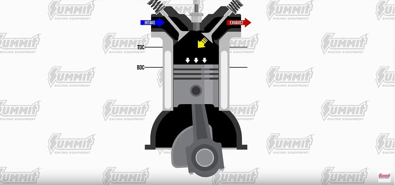 Summit Racing Adds New Pro LS Truck Swap and Turbo Cams to