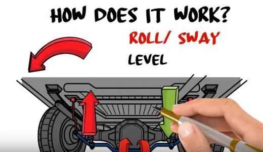 Video: An Intro to How Sway Bars Work